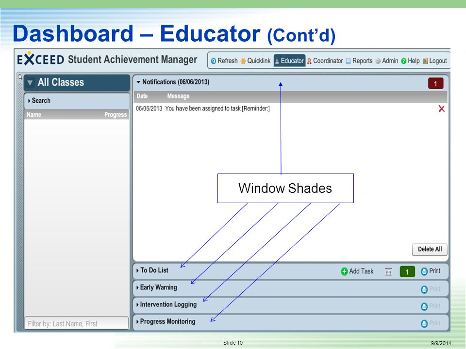 9/9/2014 Slide 10 Dashboard – Educator (Cont'd) Window Shades