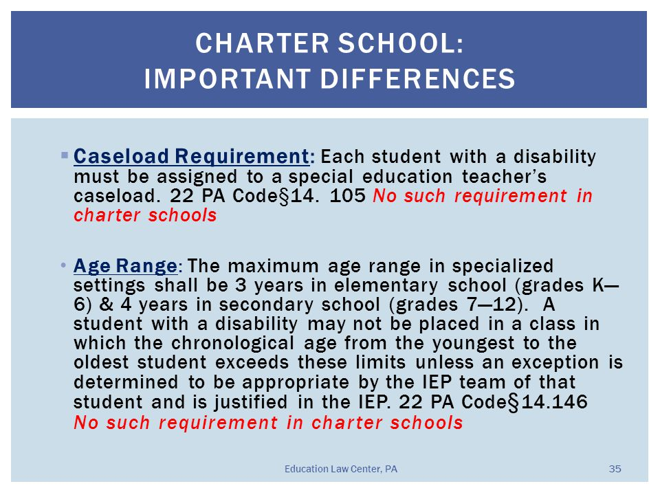  Caseload Requirement: Each student with a disability must be assigned to a special education teacher's caseload. 22 PA Code§14. 105 No such requirem