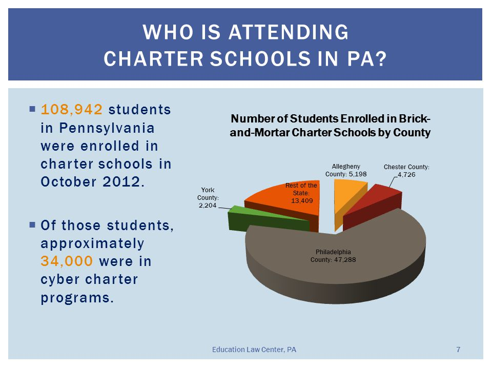  108,942 students in Pennsylvania were enrolled in charter schools in October 2012.