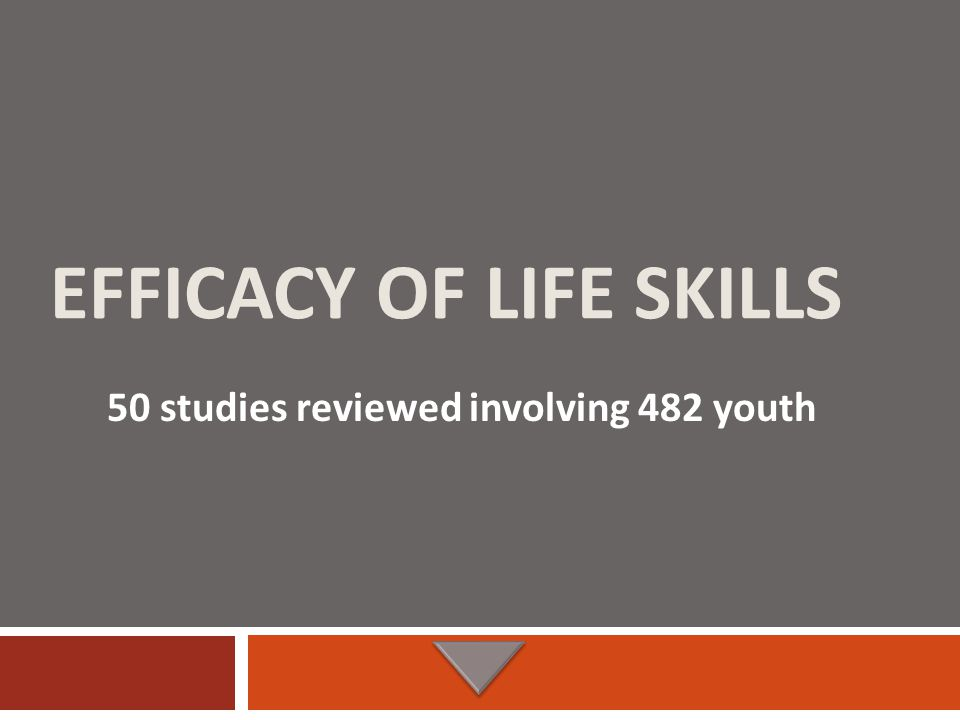 EFFICACY OF LIFE SKILLS 50 studies reviewed involving 482 youth Alwell & Cobb, 2009