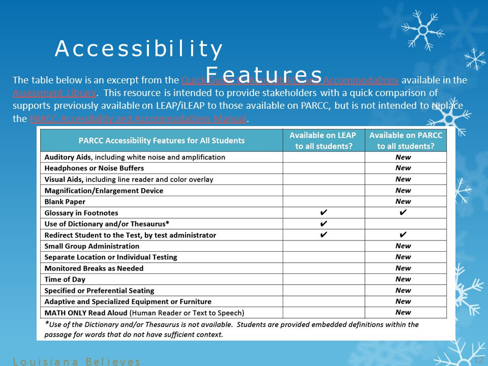 12 Louisiana Believes The table below is an excerpt from the Quick Guide to Accessibility and Accommoda0ons available in the Assessment Library.