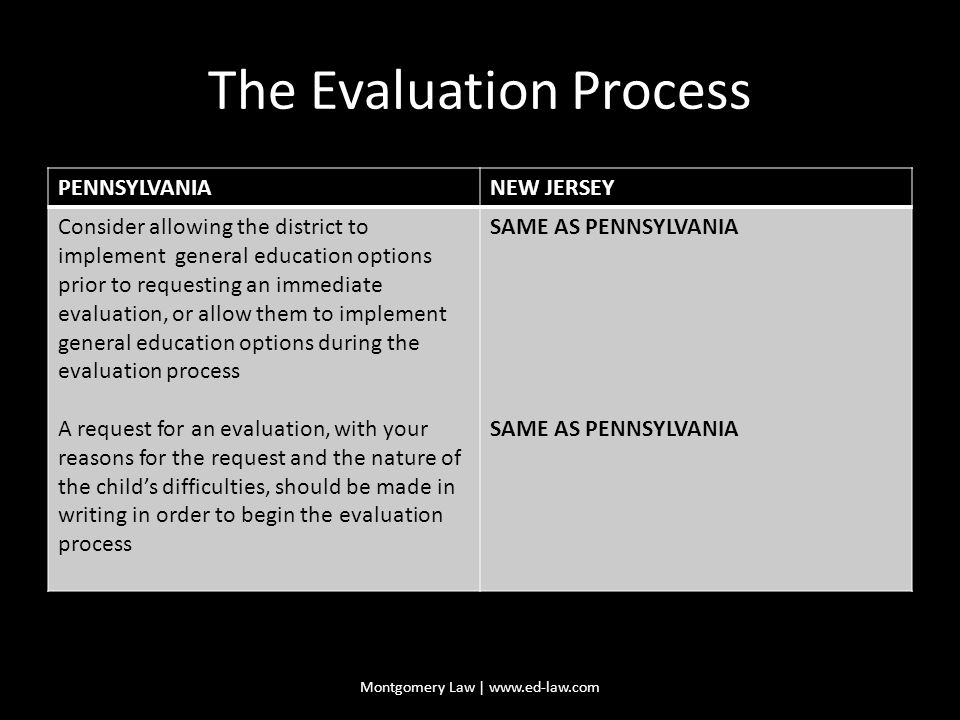 The Evaluation Process PENNSYLVANIANEW JERSEY Consider allowing the district to implement general education options prior to requesting an immediate evaluation, or allow them to implement general education options during the evaluation process A request for an evaluation, with your reasons for the request and the nature of the child's difficulties, should be made in writing in order to begin the evaluation process SAME AS PENNSYLVANIA Montgomery Law | www.ed-law.com