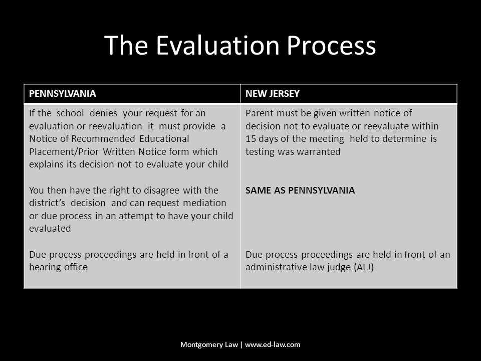 The Evaluation Process PENNSYLVANIANEW JERSEY If the school denies your request for an evaluation or reevaluation it must provide a Notice of Recommended Educational Placement/Prior Written Notice form which explains its decision not to evaluate your child You then have the right to disagree with the district's decision and can request mediation or due process in an attempt to have your child evaluated Due process proceedings are held in front of a hearing office Parent must be given written notice of decision not to evaluate or reevaluate within 15 days of the meeting held to determine is testing was warranted SAME AS PENNSYLVANIA Due process proceedings are held in front of an administrative law judge (ALJ) Montgomery Law | www.ed-law.com