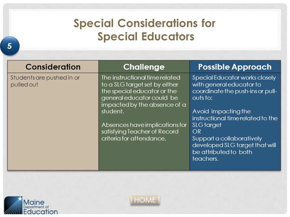 5 5 Special Considerations for Special Educators HOME