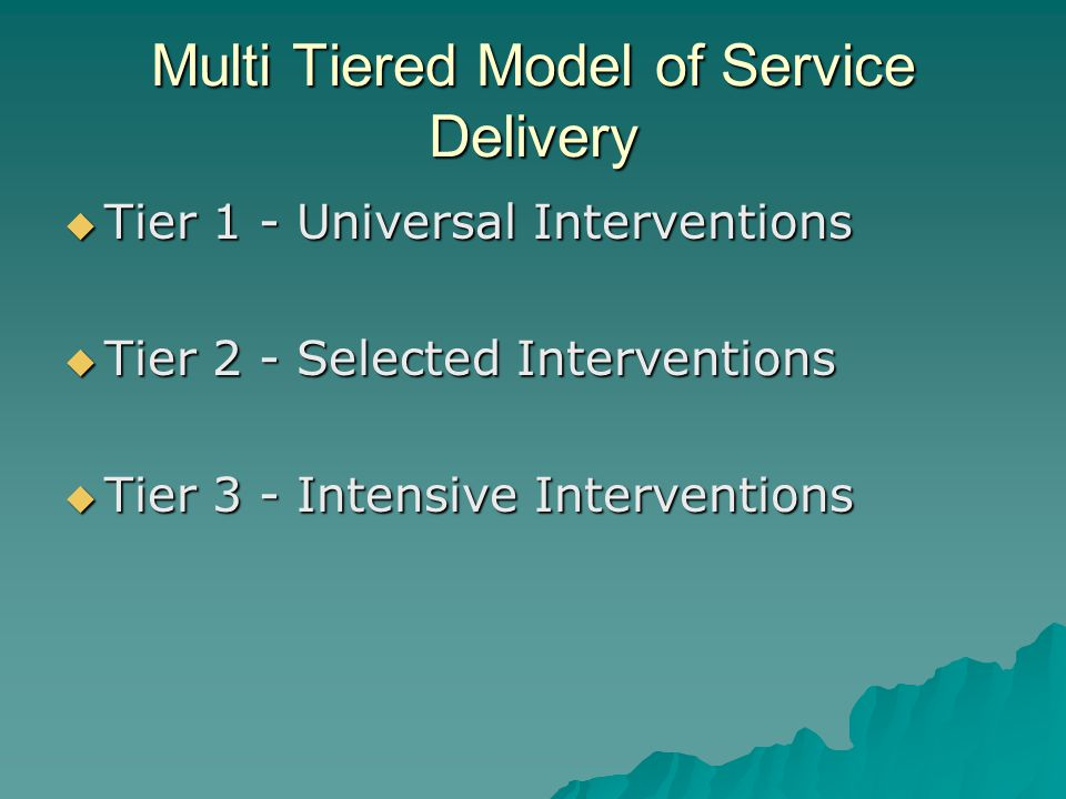 3 tiered model 1-5% 5-10% 80-90% Tier 3: Intensive, Individual Interventions (5%) Individual Students Assessment-based High Intensity Of longer duration Tier 2: Targeted Group Interventions (15%) Some students (at-risk) High efficiency Rapid response Tier 1: Universal Interventions (80%) All students Preventive, proactive Students