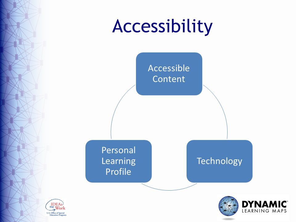 Accessibility Accessible Content Technology Personal Learning Profile