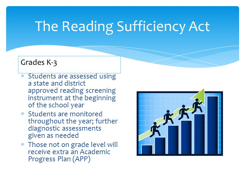 The Reading Sufficiency Act  Students are assessed using a state and district approved reading screening instrument at the beginning of the school year  Students are monitored throughout the year; further diagnostic assessments given as needed  Those not on grade level will receive extra an Academic Progress Plan (APP) Grades K-3