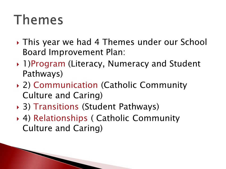  This year we had 4 Themes under our School Board Improvement Plan:  1)Program (Literacy, Numeracy and Student Pathways)  2) Communication (Catholi