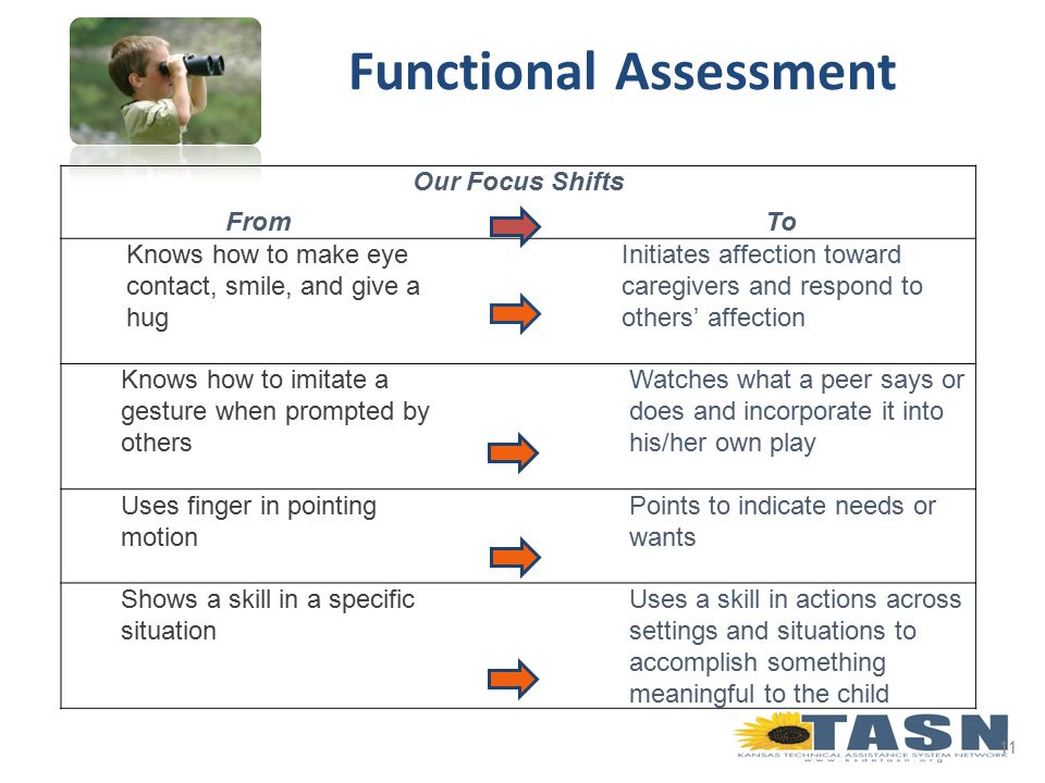Our Focus Shifts FromTo Knows how to make eye contact, smile, and give a hug Initiates affection toward caregivers and respond to others' affection Knows how to imitate a gesture when prompted by others Watches what a peer says or does and incorporate it into his/her own play Uses finger in pointing motion Points to indicate needs or wants Shows a skill in a specific situation Uses a skill in actions across settings and situations to accomplish something meaningful to the child 11 Functional Assessment