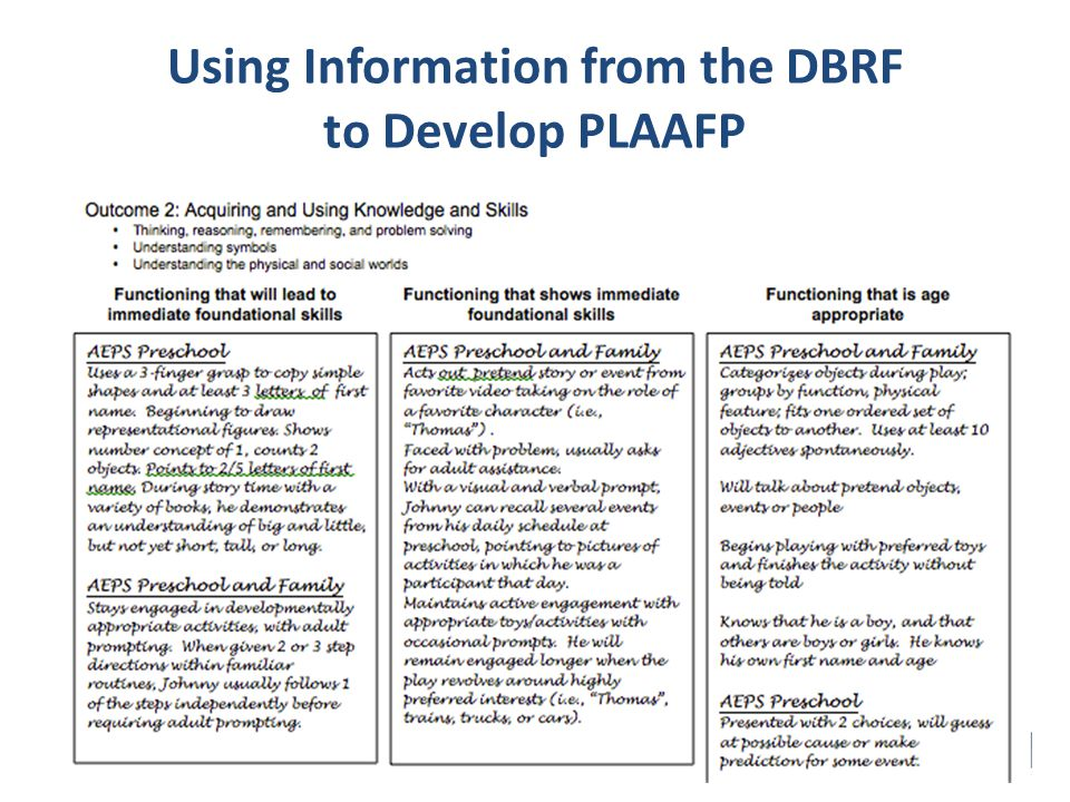Using Information from the DBRF to Develop PLAAFP