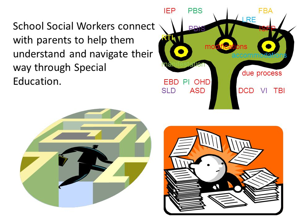 School Social Workers connect with parents to help them understand and navigate their way through Special Education.