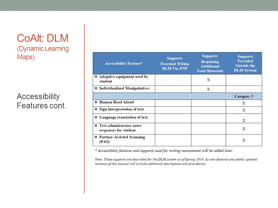 CoAlt: DLM (Dynamic Learning Maps) Accessibility Features cont.