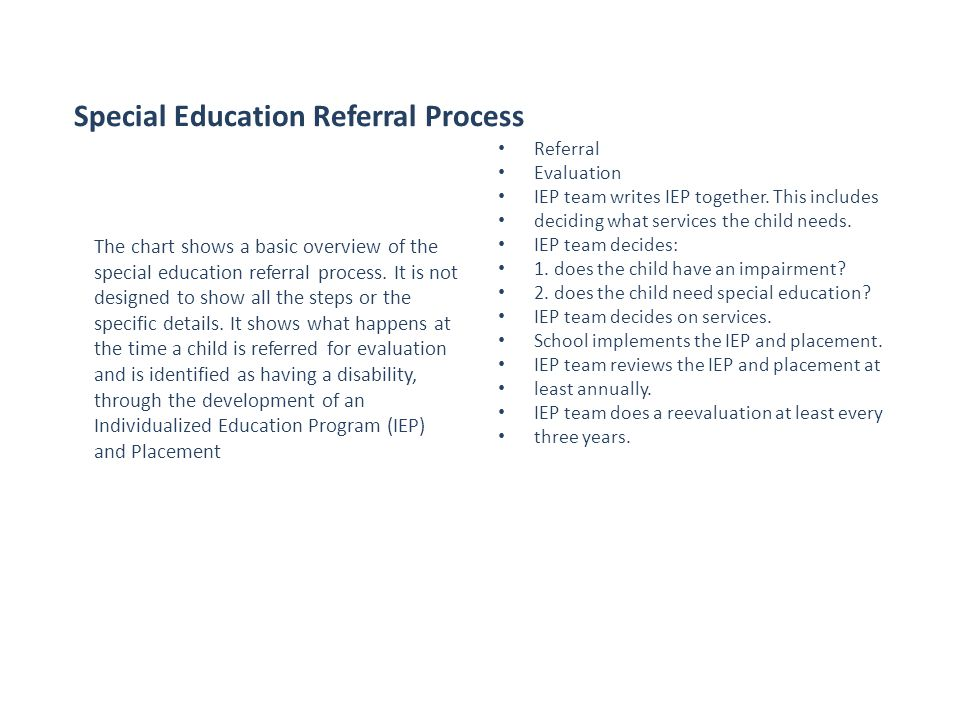 Special Education Referral Process The chart shows a basic overview of the special education referral process. It is not designed to show all the step