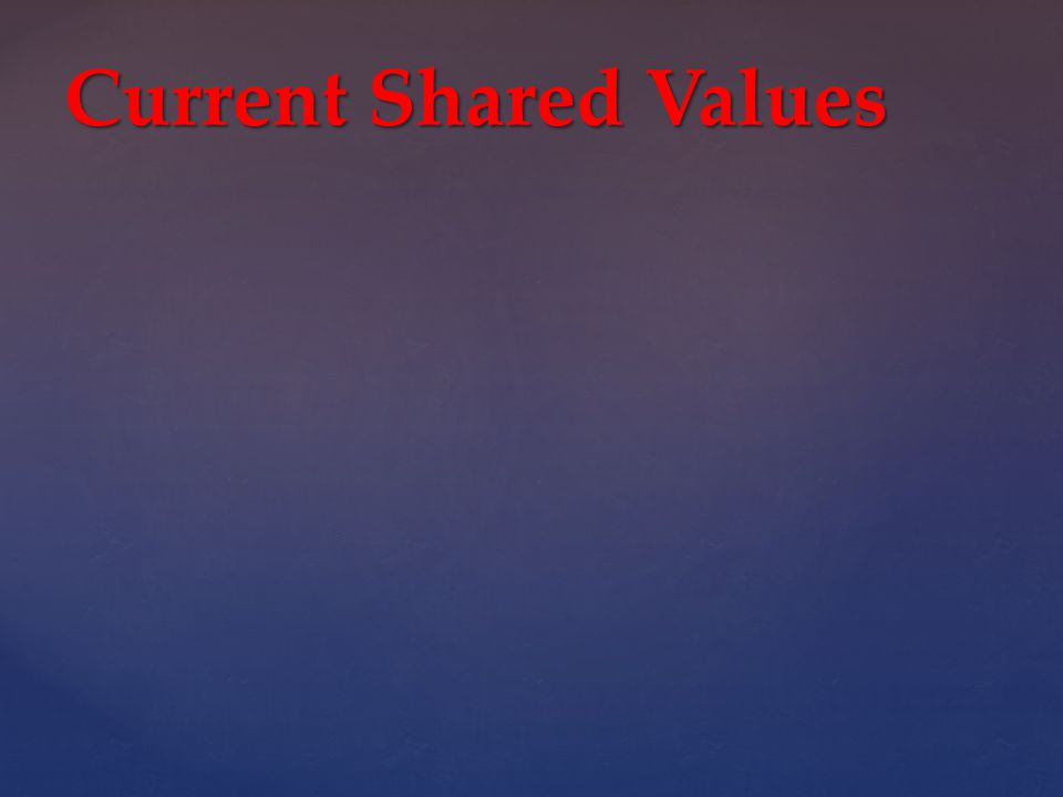 Current Shared Values