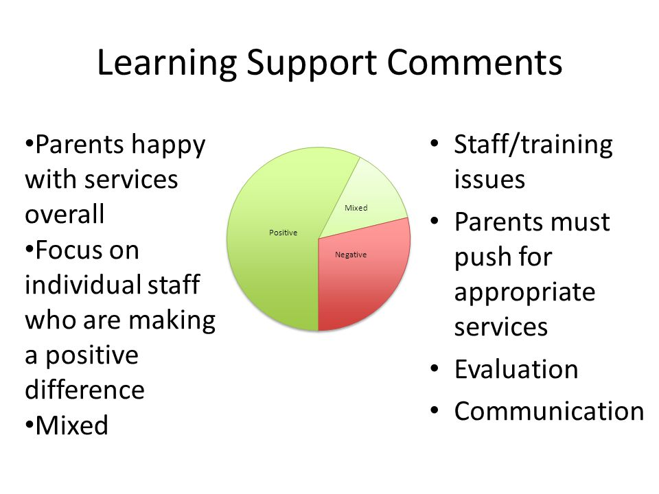 Learning Support Comments Staff/training issues Parents must push for appropriate services Evaluation Communication Parents happy with services overall Focus on individual staff who are making a positive difference Mixed
