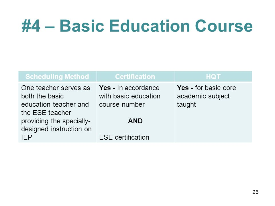 #4 – Basic Education Course Scheduling MethodCertificationHQT One teacher serves as both the basic education teacher and the ESE teacher providing the