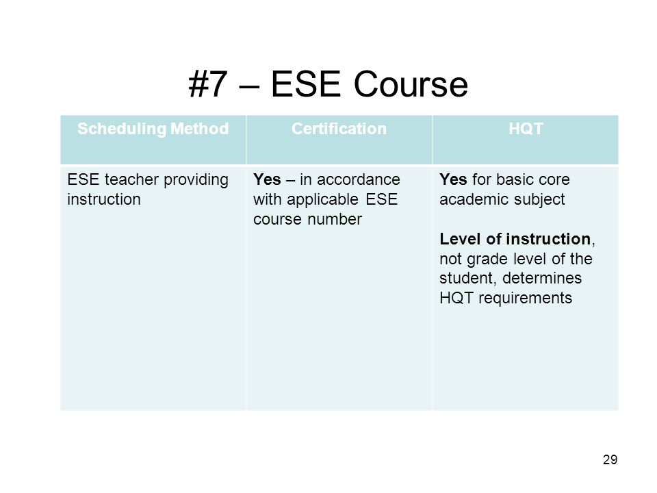 #7 – ESE Course Scheduling MethodCertificationHQT ESE teacher providing instruction Yes – in accordance with applicable ESE course number Yes for basic core academic subject Level of instruction, not grade level of the student, determines HQT requirements 29