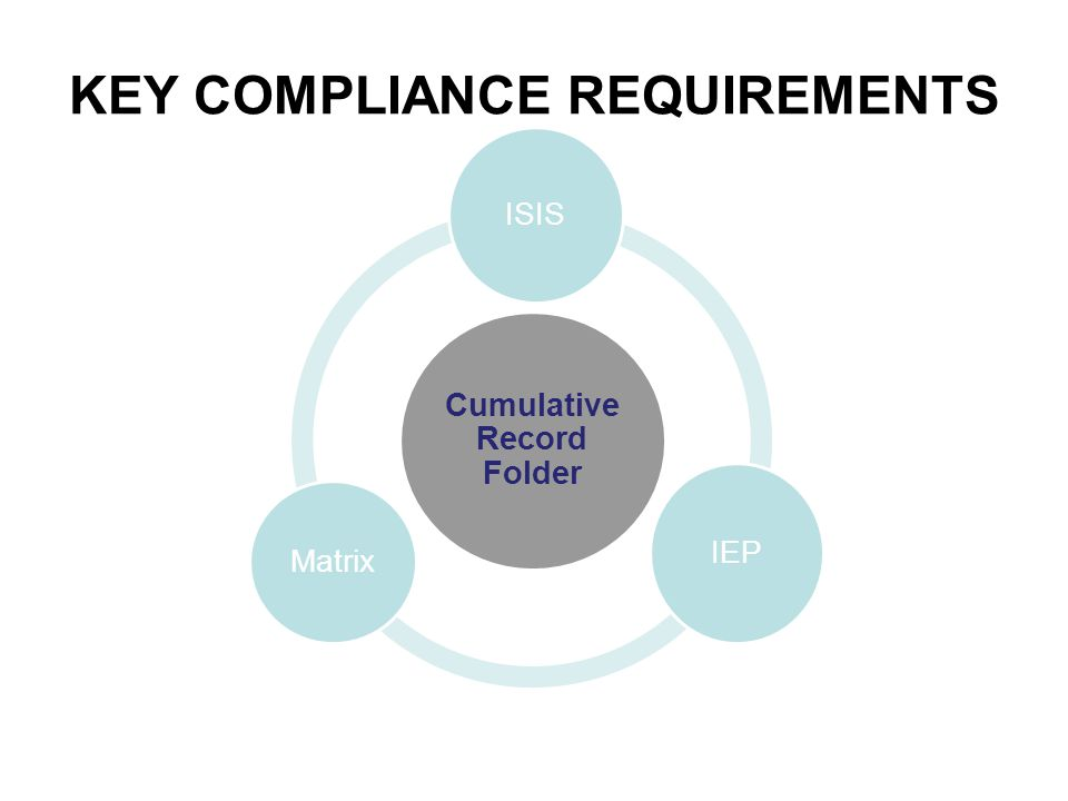KEY COMPLIANCE REQUIREMENTS Cumulative Record Folder ISIS IEP Matrix