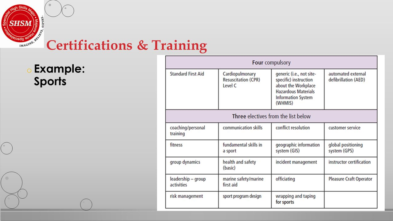 o Example: Sports Certifications & Training