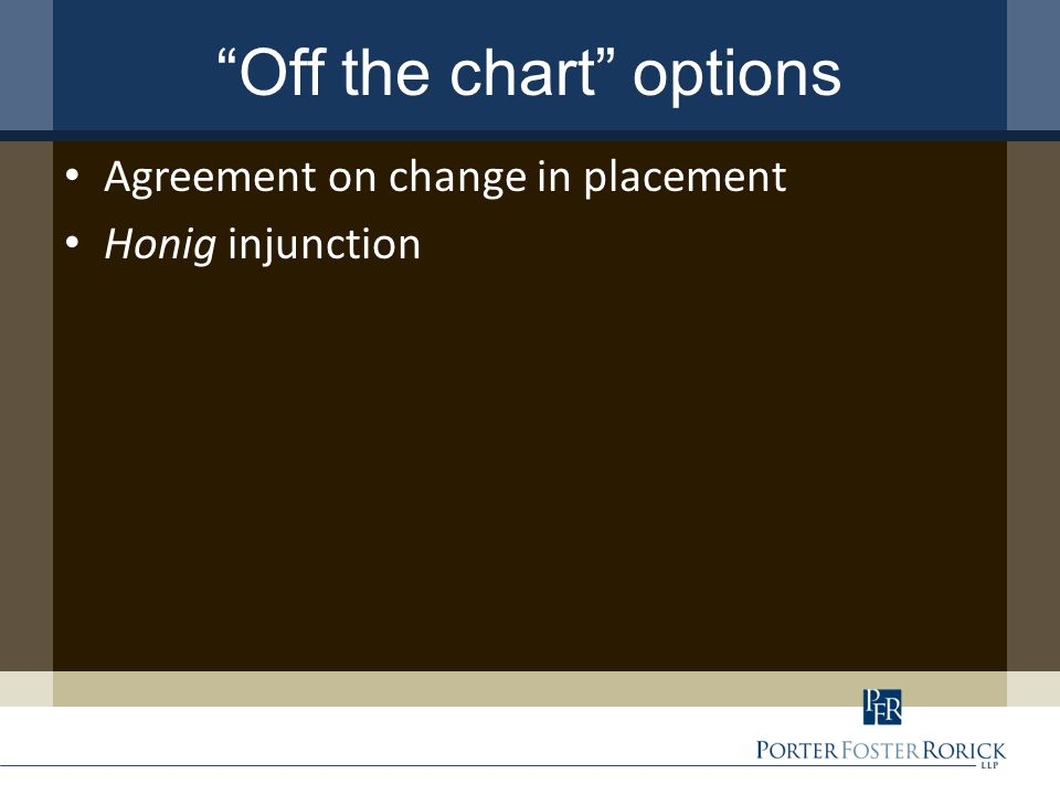 Off the chart options Agreement on change in placement Honig injunction