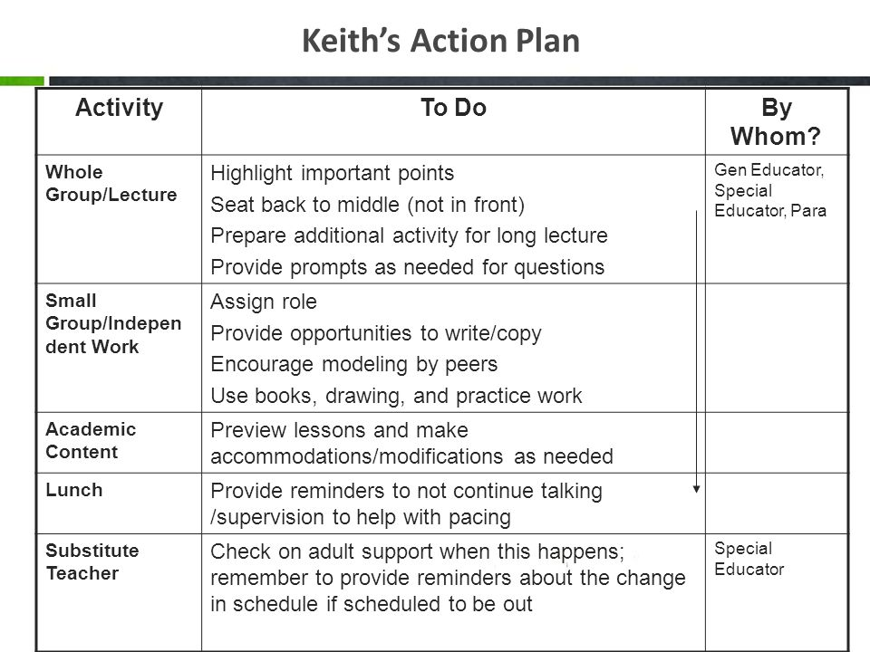 Keith's Action Plan ActivityTo DoBy Whom.