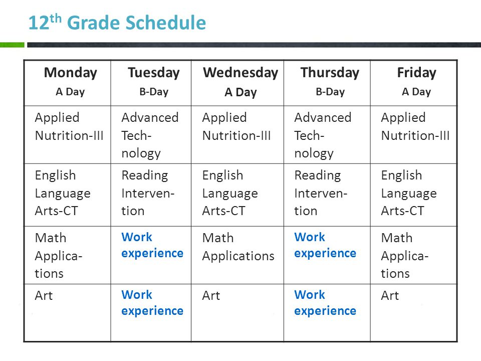 12 th Grade Schedule Monday A Day Tuesday B-Day Wednesday A Day Thursday B-Day Friday A Day Applied Nutrition-III Advanced Tech- nology Applied Nutrition-III Advanced Tech- nology Applied Nutrition-III English Language Arts-CT Reading Interven- tion English Language Arts-CT Reading Interven- tion English Language Arts-CT Math Applica- tions Work experience Math Applications Work experience Math Applica- tions Art Work experience Art Work experience Art