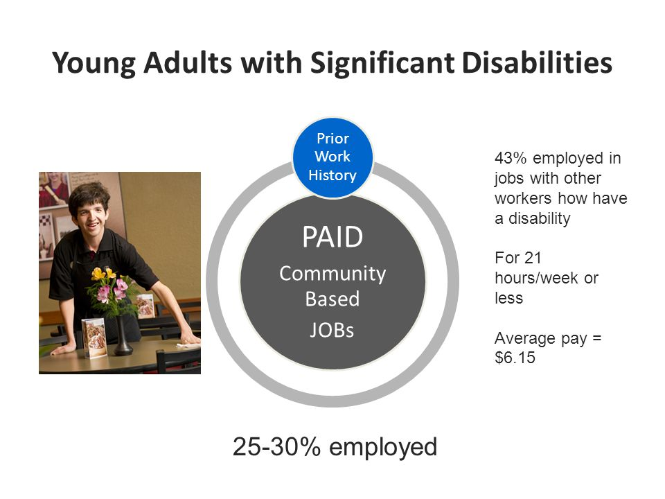 Young Adults with Significant Disabilities PAID Community Based JOBs Prior Work History 43% employed in jobs with other workers how have a disability For 21 hours/week or less Average pay = $6.15 25-30% employed