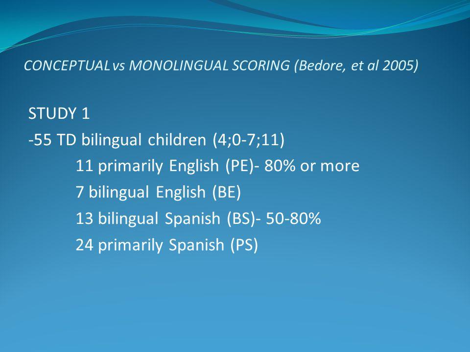 CONCEPTUAL vs MONOLINGUAL SCORING (Bedore, et al 2005) STUDY 1 -55 TD bilingual children (4;0-7;11) 11 primarily English (PE)- 80% or more 7 bilingual