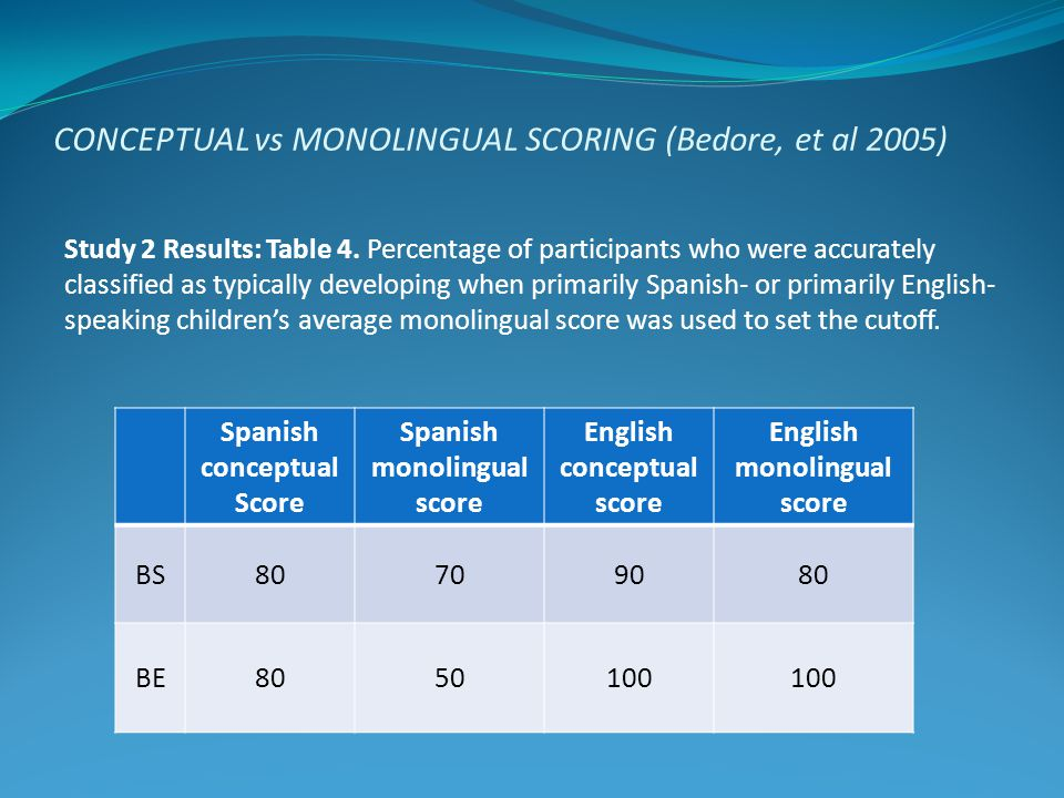 CONCEPTUAL vs MONOLINGUAL SCORING (Bedore, et al 2005) Study 2 Results: Table 4. Percentage of participants who were accurately classified as typicall