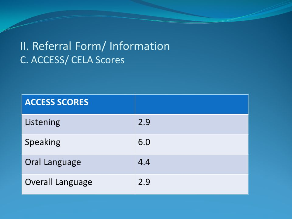 II. Referral Form/ Information C. ACCESS/ CELA Scores ACCESS SCORES Listening2.9 Speaking6.0 Oral Language4.4 Overall Language2.9