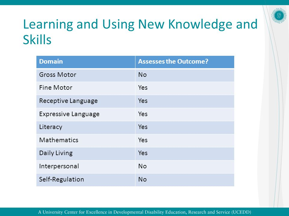 Learning and Using New Knowledge and Skills DomainAssesses the Outcome? Gross MotorNo Fine MotorYes Receptive LanguageYes Expressive LanguageYes Liter