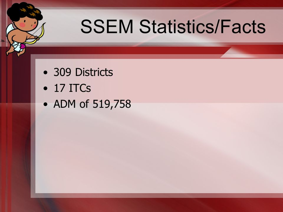 SSEM Statistics/Facts 309 Districts 17 ITCs ADM of 519,758