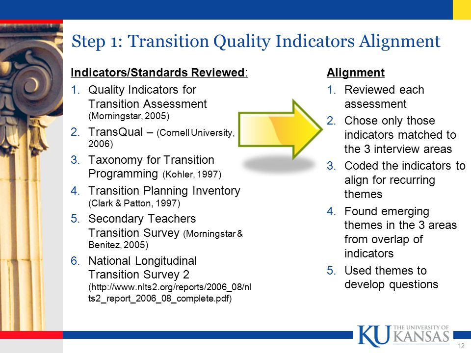 12 Step 1: Transition Quality Indicators Alignment Indicators/Standards Reviewed: 1.Quality Indicators for Transition Assessment (Morningstar, 2005) 2.TransQual – (Cornell University, 2006) 3.Taxonomy for Transition Programming (Kohler, 1997) 4.Transition Planning Inventory (Clark & Patton, 1997) 5.Secondary Teachers Transition Survey (Morningstar & Benitez, 2005) 6.National Longitudinal Transition Survey 2 (http://www.nlts2.org/reports/2006_08/nl ts2_report_2006_08_complete.pdf) Alignment 1.Reviewed each assessment 2.Chose only those indicators matched to the 3 interview areas 3.Coded the indicators to align for recurring themes 4.Found emerging themes in the 3 areas from overlap of indicators 5.Used themes to develop questions