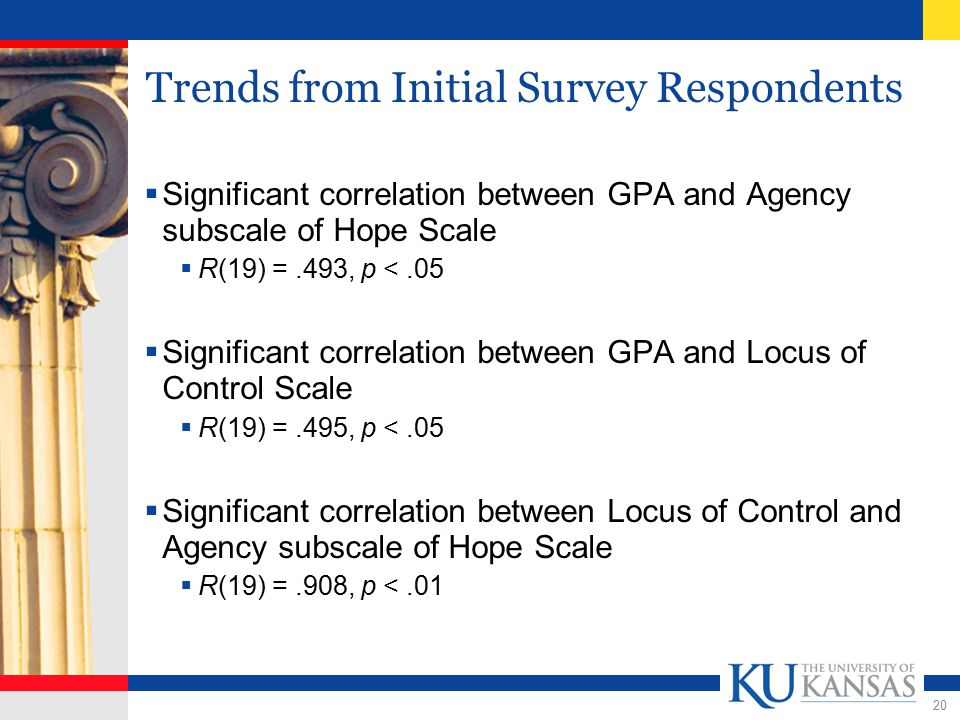 20 Trends from Initial Survey Respondents  Significant correlation between GPA and Agency subscale of Hope Scale  R(19) =.493, p <.05  Significant correlation between GPA and Locus of Control Scale  R(19) =.495, p <.05  Significant correlation between Locus of Control and Agency subscale of Hope Scale  R(19) =.908, p <.01
