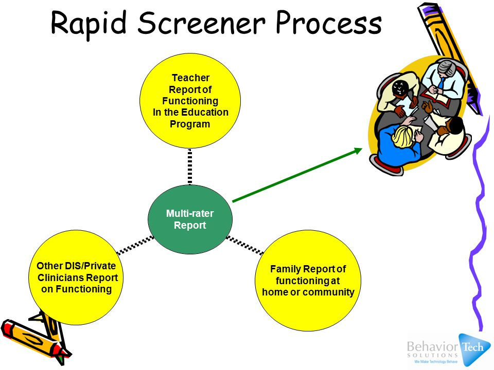 Rapid Screener Process Multi- rater Report Teacher Report of Functioning In the Education Program Family Report of functioning at home or community Other DIS/Private Clinicians Report on Functioning