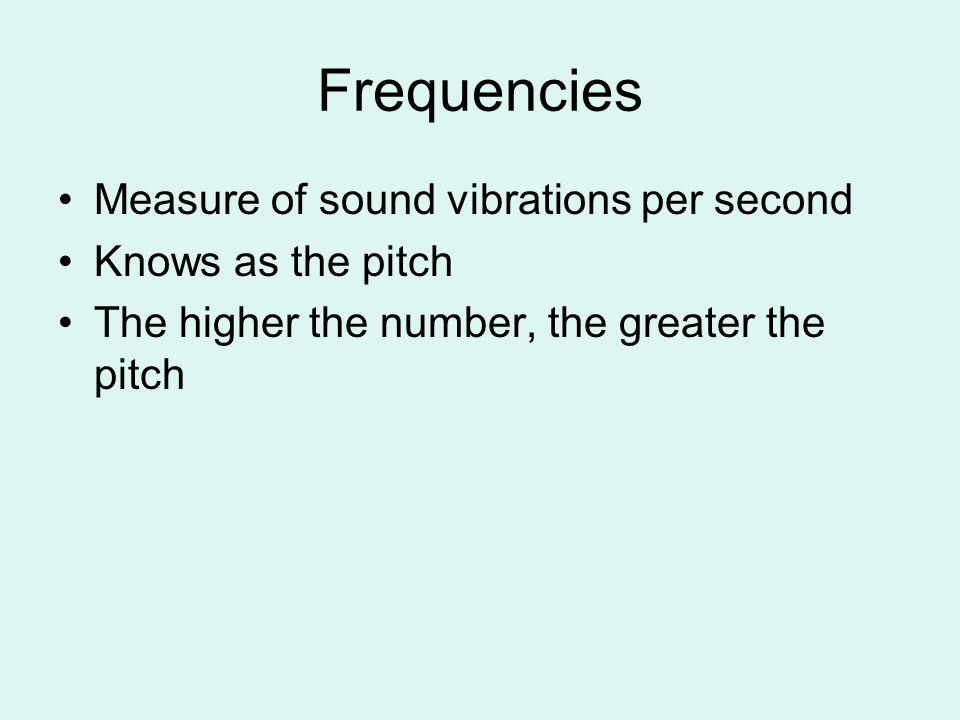 Audiogram- Look at hearing