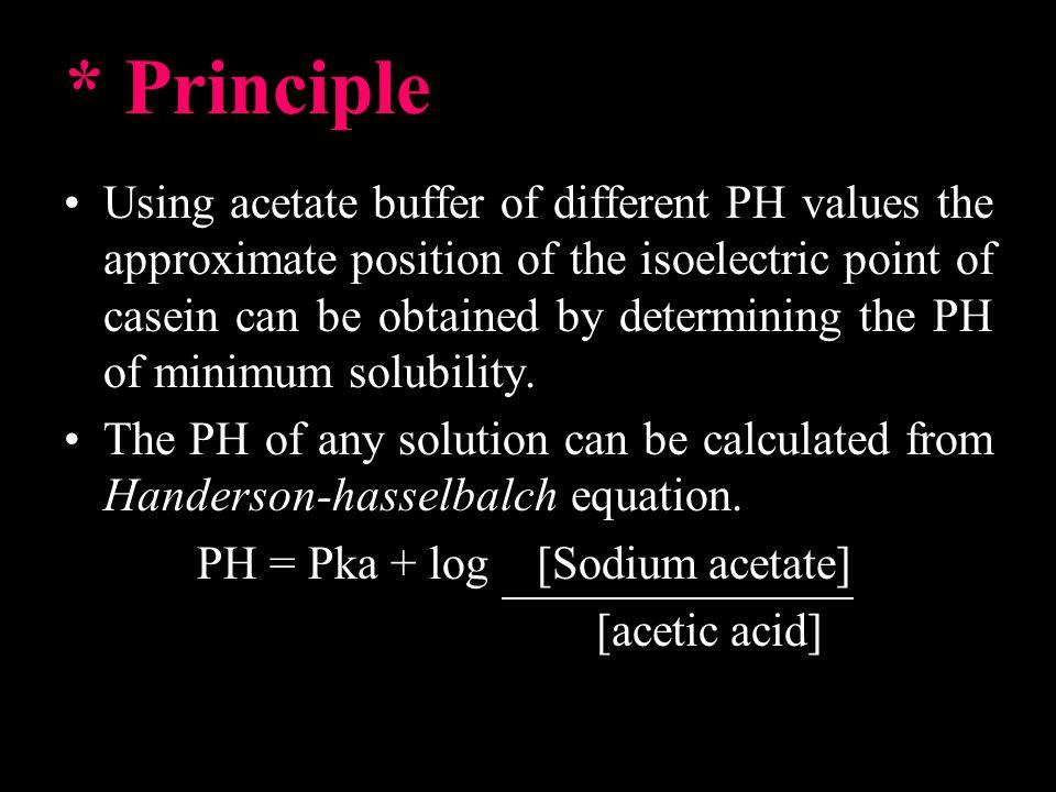 0.05% casein solution in 0.1ml CH3COONa 1 1 1 1 1 1 1 (ml) Distilled Water (ml) 8.4 8 8.8 8.5 8 7 7.4 0.01M acetic acid (ml) 0.6 1 - - - - - 0.1M acetic acid (ml) - - 0.2 0.5 1 2 - 1M acetic acid (ml) - - - - - - 1.6 Tube # 1 2 3 4 5 6 7