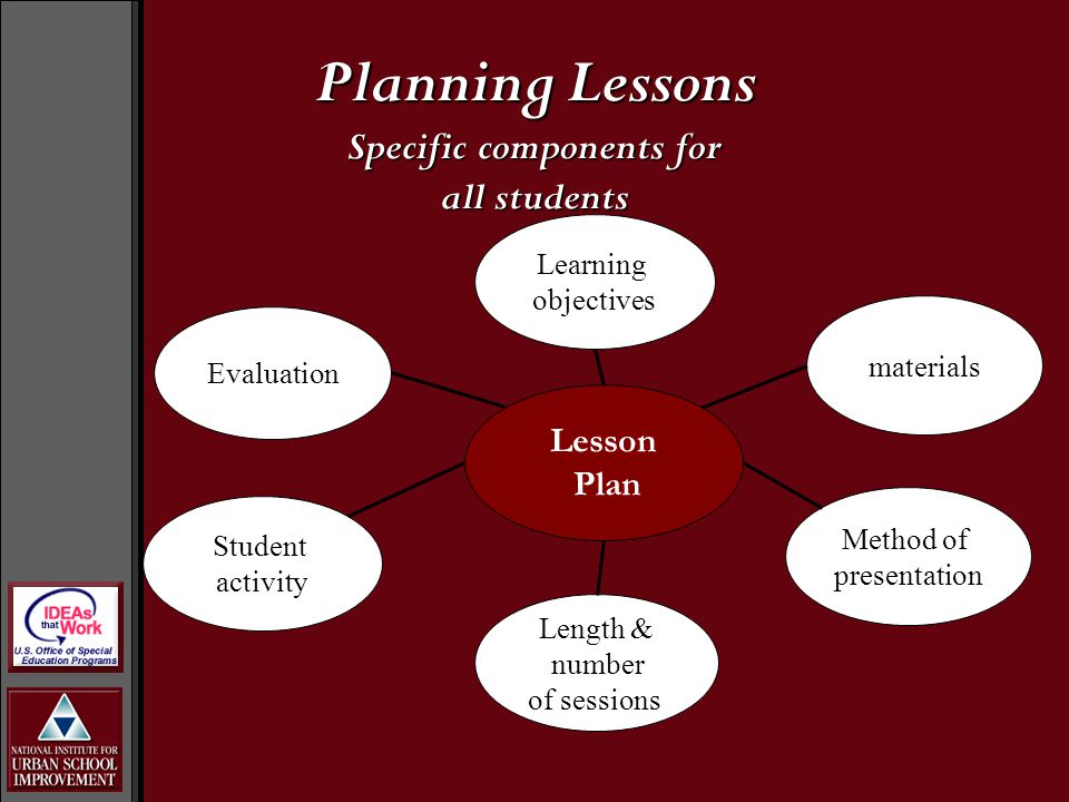 Planning Lessons Specific components for all students Lesson Plan Learning objectives Evaluation Student activity Length & number of sessions Method o