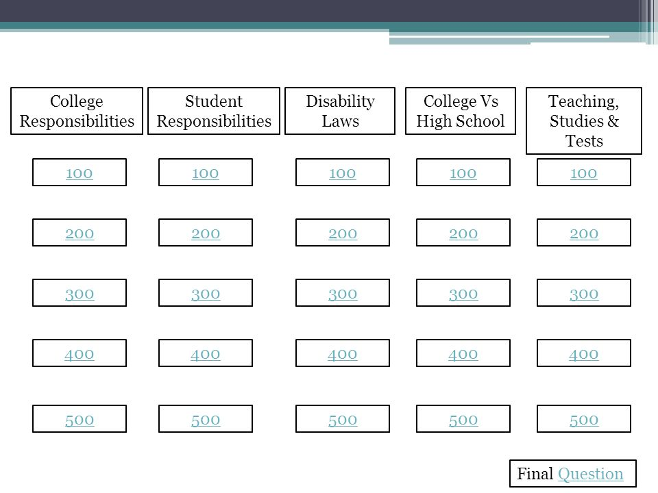 Round 1 College Responsibilities Student Responsibilities Disability Laws College Vs High School Teaching, Studies & Tests 100 200 300 400 500 200 300 400 500 200 300 400 500 200 300 400 500 200 300 400 500 100 Final QuestionQuestion