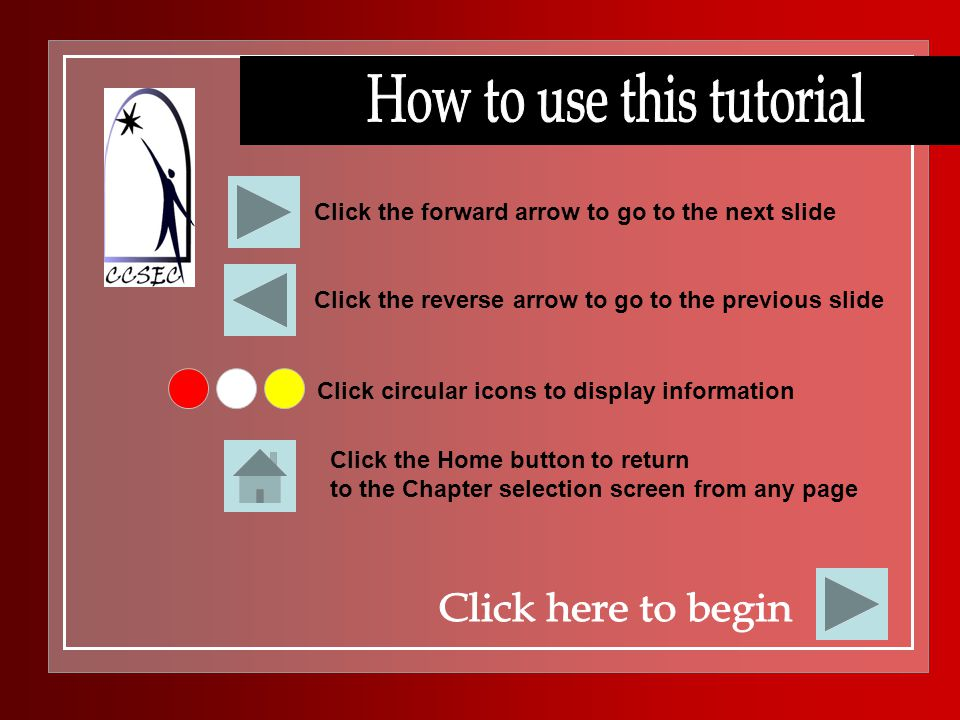 Click the icon to display the function