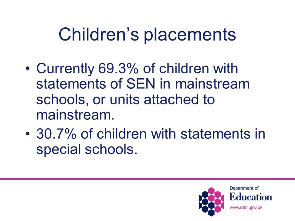 The Inclusion of Pupils with Statements of Special Education Needs in Mainstream Primary and Post- primary Schools Survey 2003 The findings indicated - Further training required.
