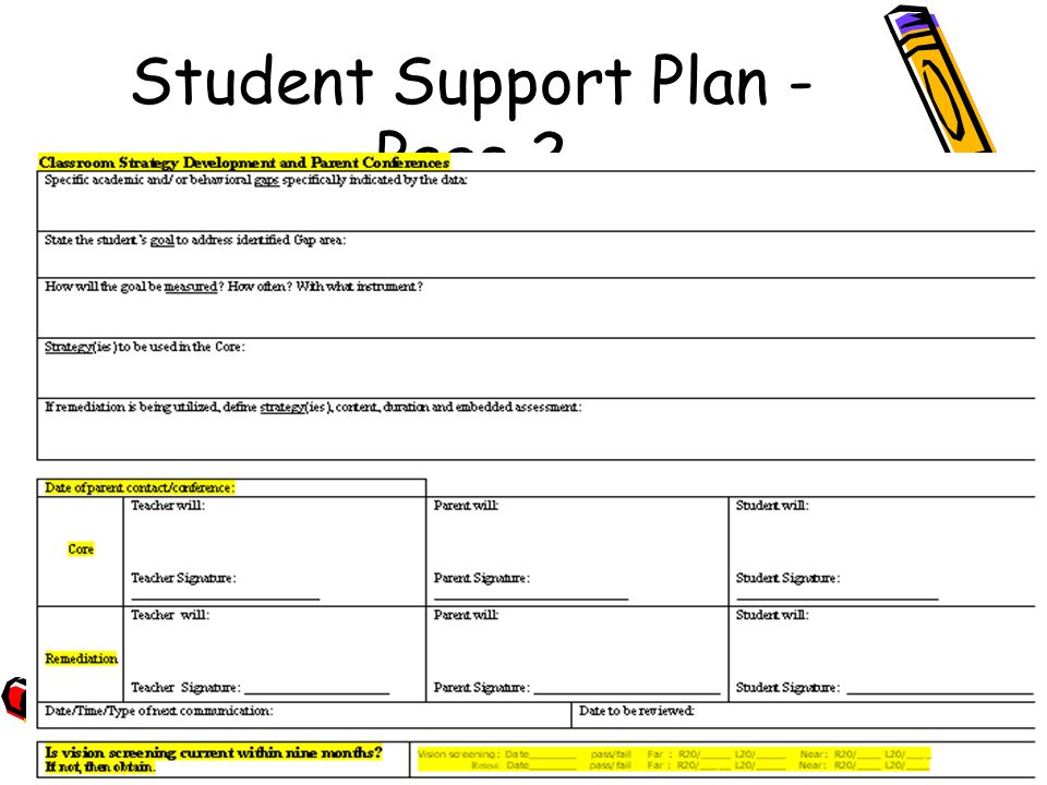 Student Support Plan - Page 2