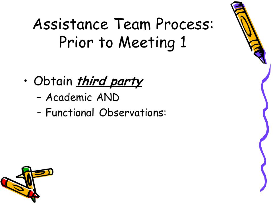 Assistance Team Process: Prior to Meeting 1 Obtain third party –Academic AND –Functional Observations:
