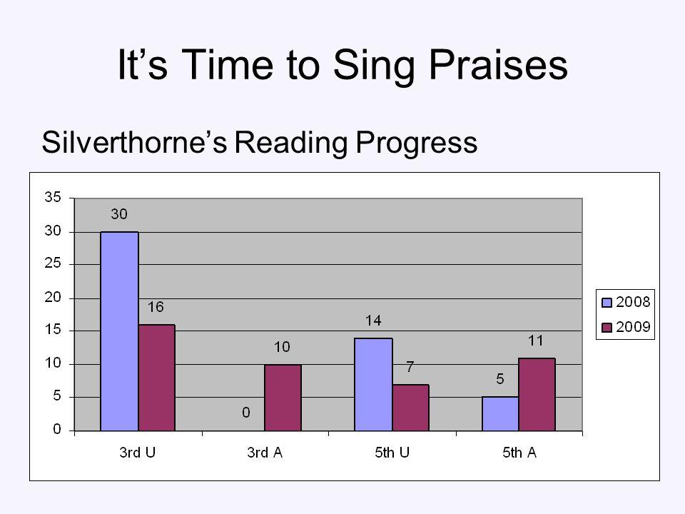 It's Time to Sing Praises Silverthorne's Reading Progress