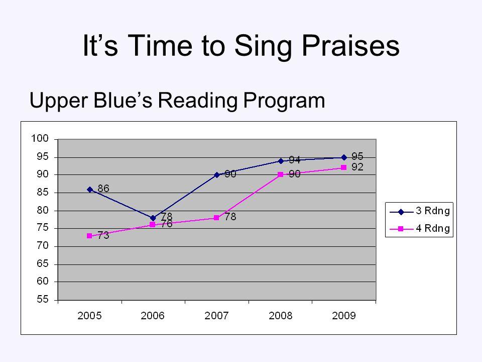 It's Time to Sing Praises Upper Blue's Reading Program
