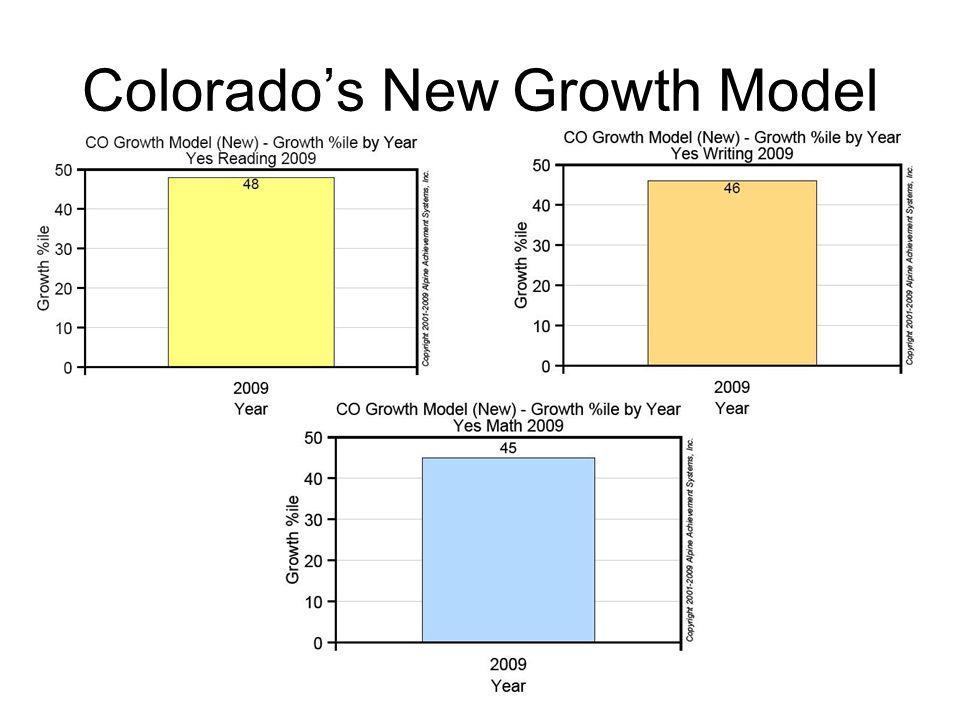 Colorado's New Growth Model
