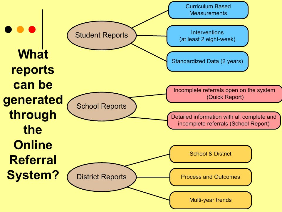 What reports can be generated through the Online Referral System