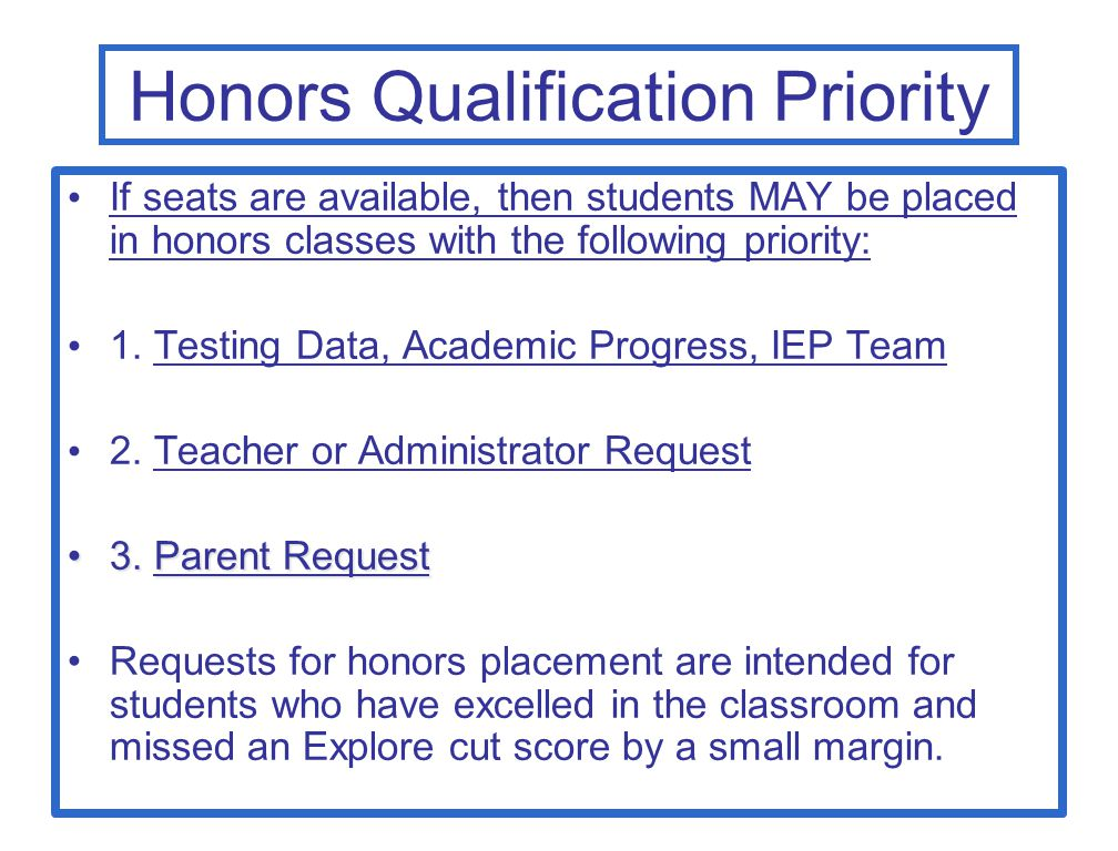 Honors Qualification Priority If seats are available, then students MAY be placed in honors classes with the following priority: 1. Testing Data, Acad