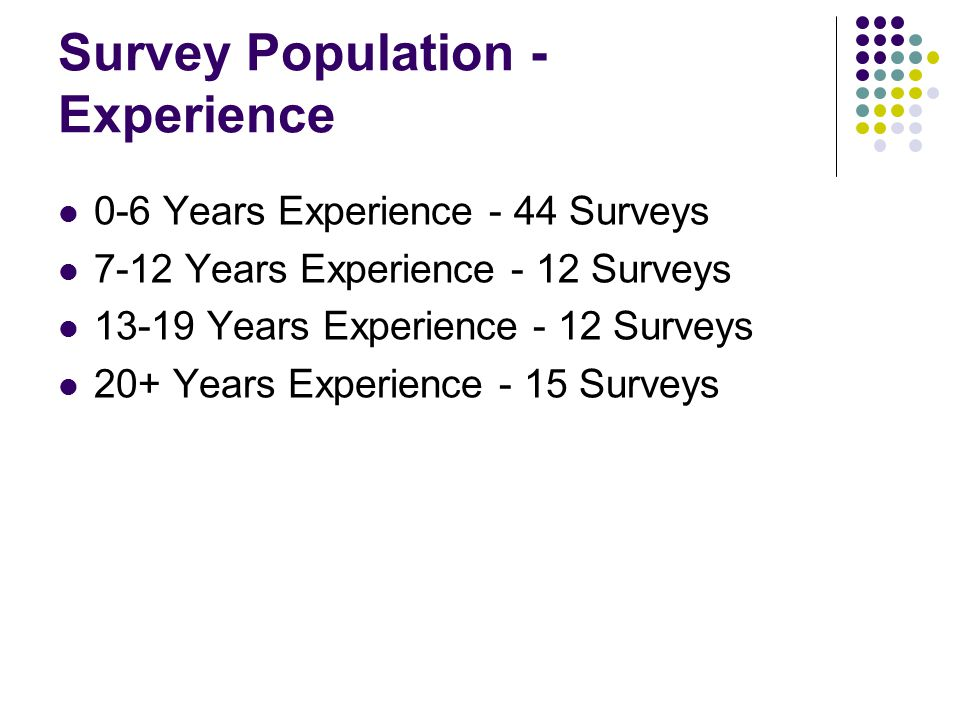 Survey Population - Experience 0-6 Years Experience - 44 Surveys 7-12 Years Experience - 12 Surveys 13-19 Years Experience - 12 Surveys 20+ Years Experience - 15 Surveys