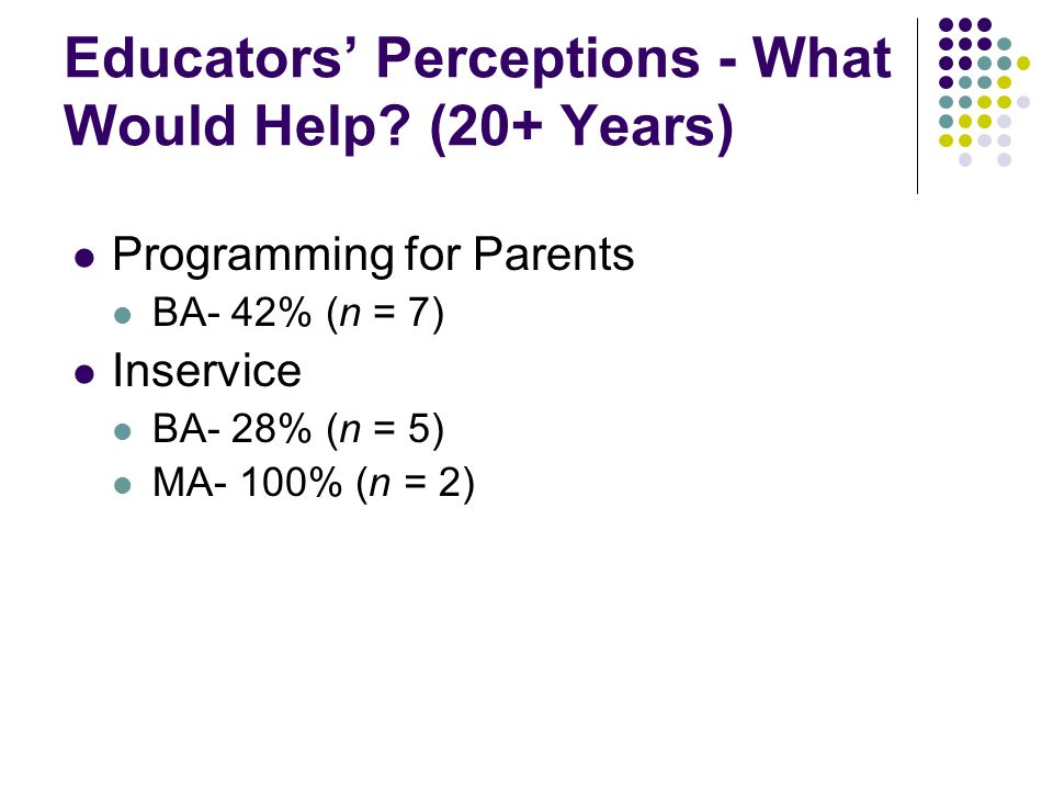 Educators' Perceptions - What Would Help.